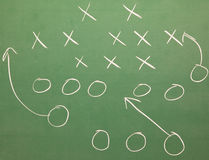 Football strategy Royalty Free Stock Images