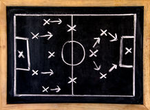 Football tactic. Football formation tactics on a blackboard Royalty Free Stock Images