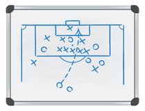 Football tactic on whiteboard Stock Photography