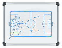 Football tactic on whiteboard Royalty Free Stock Photos