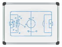 Football tactic on whiteboard Royalty Free Stock Photo