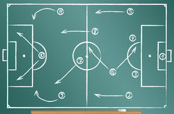Football tactics scheme Royalty Free Stock Photography