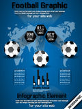 Football timeline infographic Royalty Free Stock Image