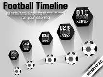 Football timeline infographic Stock Photos