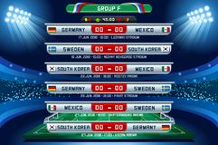Russia World Cup Group F. Football world cup championship groups. Set of four different flag illustration. Vector flag collection. 2018 soccer world tournament Royalty Free Stock Images