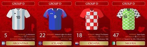 Football World Cup 2018 D jerseys. Illustrated set of four countries' jerseys in Football World Cup 2018 Group D, with numbers and descriptions for each Stock Photos