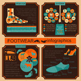 Footwear infographics elements. Easily edited Stock Photography