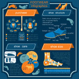 Footwear infographics elements. Easily edited Royalty Free Stock Photo