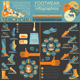 Footwear infographics elements. Easily edited Royalty Free Stock Photos