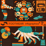Footwear infographics elements. Easily edited Royalty Free Stock Image