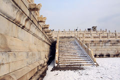 Forbidden city after snow Royalty Free Stock Image