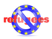 Forbidden sign with EU flag and refugees. Refugees crisis concept. 3D render Stock Photos