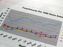 Foreclosures Graph Royalty Free Stock Photo