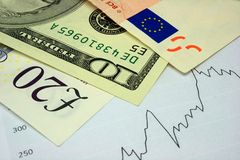 Foreign currency. Dollar, Pound and Euro bills Royalty Free Stock Image