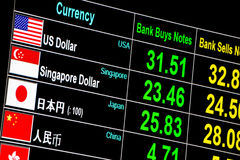 Foreign currency exchange rate on digital LED display board. stock image