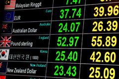 Foreign currency exchange rate on digital LED display screen royalty free stock image