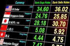 Foreign currency exchange rate on digital LED display screen.  stock image