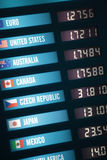 Foreign currency exchange rate display board, various currencies, vertical. Illuminated currency exchange board showing exchange rates for various countries and Royalty Free Stock Image