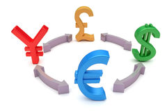 Foreign Exchange. Global business foreign currency exchange and trading, forex: Dollar, Yen, Euro, Poundsterling royalty free illustration