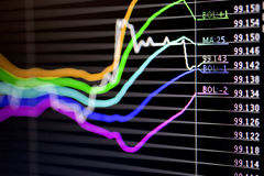 Foreign exchange market chart Royalty Free Stock Image