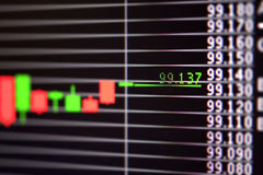 Foreign exchange market chart Stock Images