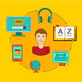 Foreign language education online. Stock Image