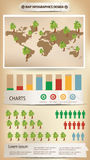 Forest infographics,Vintag e style design.  Royalty Free Stock Photo