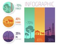 Forest Square, Farms Quantity and Oil Factory. Influence on environment infographic with statistic numbers vector illustration Stock Photography