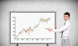 Forex Stock Image