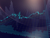 Forex chart Royalty Free Stock Photography