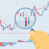 Forex chart. Picture of human hand holding magnifying glass on forex chart Stock Photo