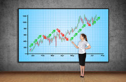 Forex chart on screen Royalty Free Stock Photos
