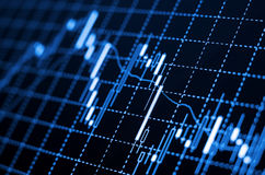 Forex charts. Forex market charts on computer display royalty free stock images