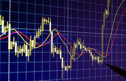 Forex currencies charts growing up Royalty Free Stock Images