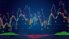 Forex de vectorillustratie van Handelindicatoren stock illustratie