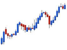 Forex di programma Immagine Stock