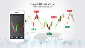 Forex effectenbeursinvestering handelconcept Stock Afbeelding