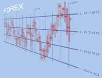forex för diagram 3d Royaltyfri Bild
