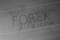 Forex grafiek Royalty-vrije Stock Foto