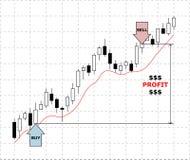 Forex grafiek Stock Foto