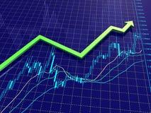 Forex grafiek met het groeien van tendenspijl. Stock Afbeeldingen