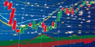 Forex grafiekdiagram Royalty-vrije Stock Foto
