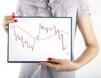 Forex handel Stock Afbeelding