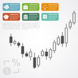 Forex infographic Stock Photo