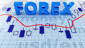 Forex market Royalty Free Stock Photo