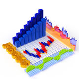 Forex Market Chart Royalty Free Stock Photography