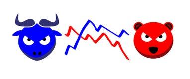 Forex markt Stock Afbeelding