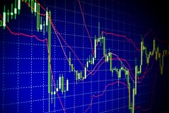 Forex stock market candle graph analysis on the screen Royalty Free Stock Image