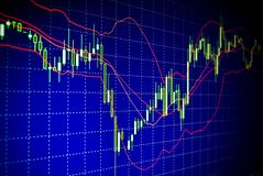 Forex stock market candle graph analysis on the screen Royalty Free Stock Photo