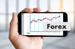 Forex Stock Market Results Stock Trade Report Forex Shares busin Stock Images